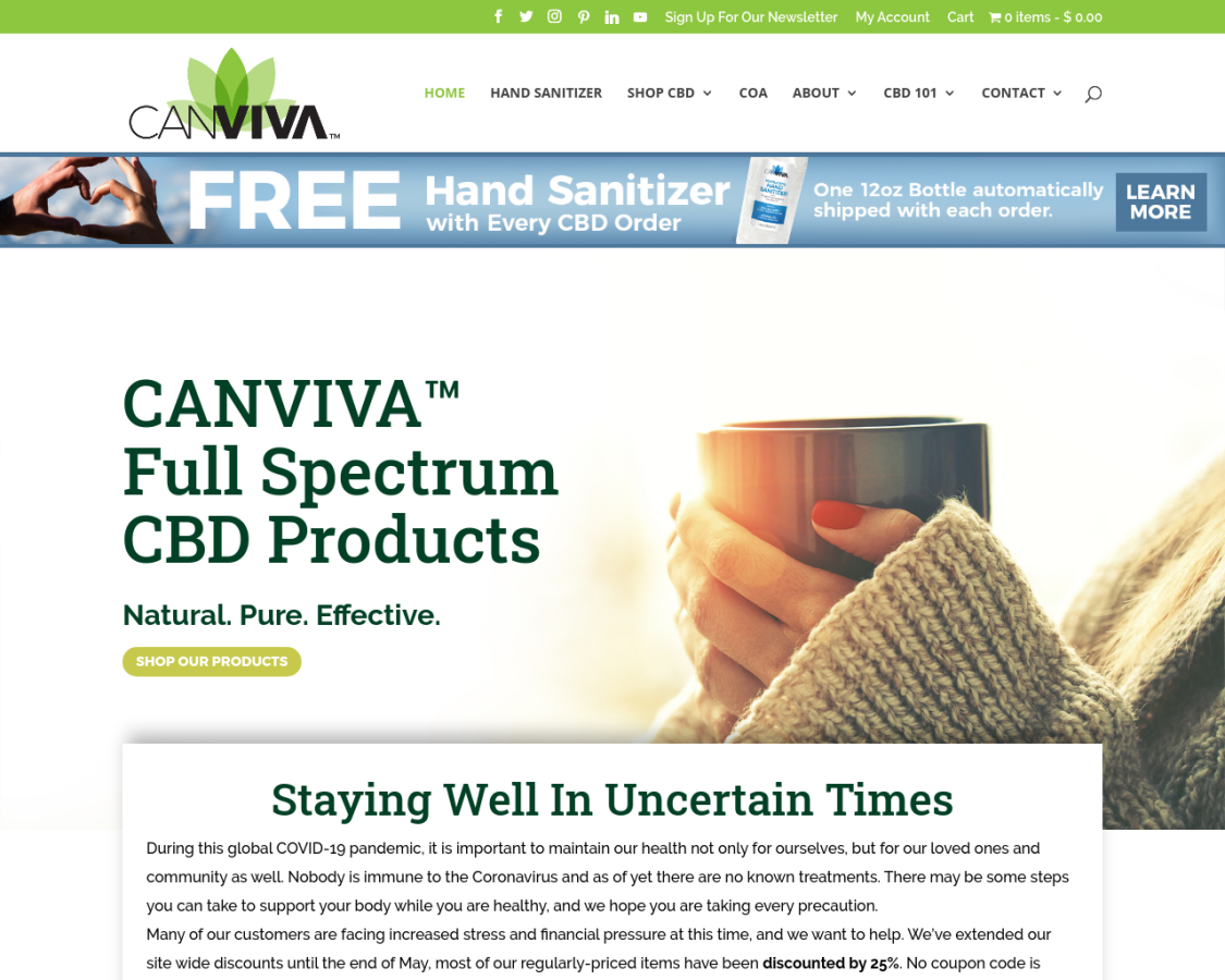 canviva coupon codes